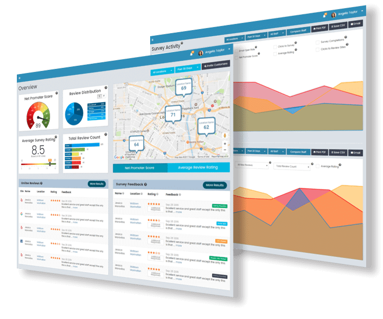 Online Review Software